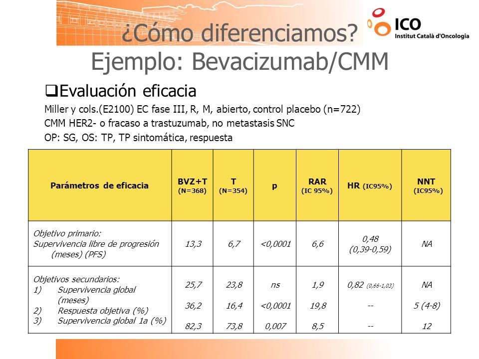 ¿Cómo diferenciamos Ejemplo: Bevacizumab/CMM