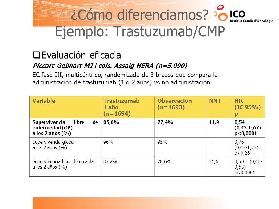 ¿Cómo diferenciamos Ejemplo: Trastuzumab/CMP