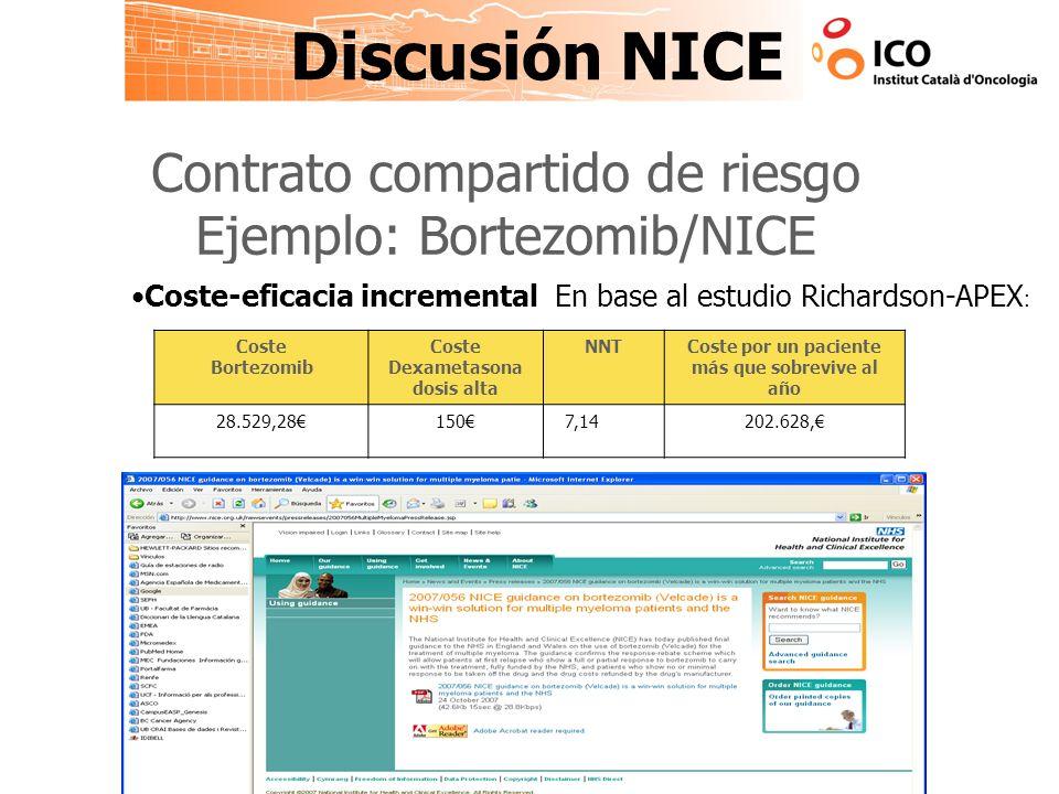 Contrato compartido de riesgo Ejemplo: Bortezomib/NICE