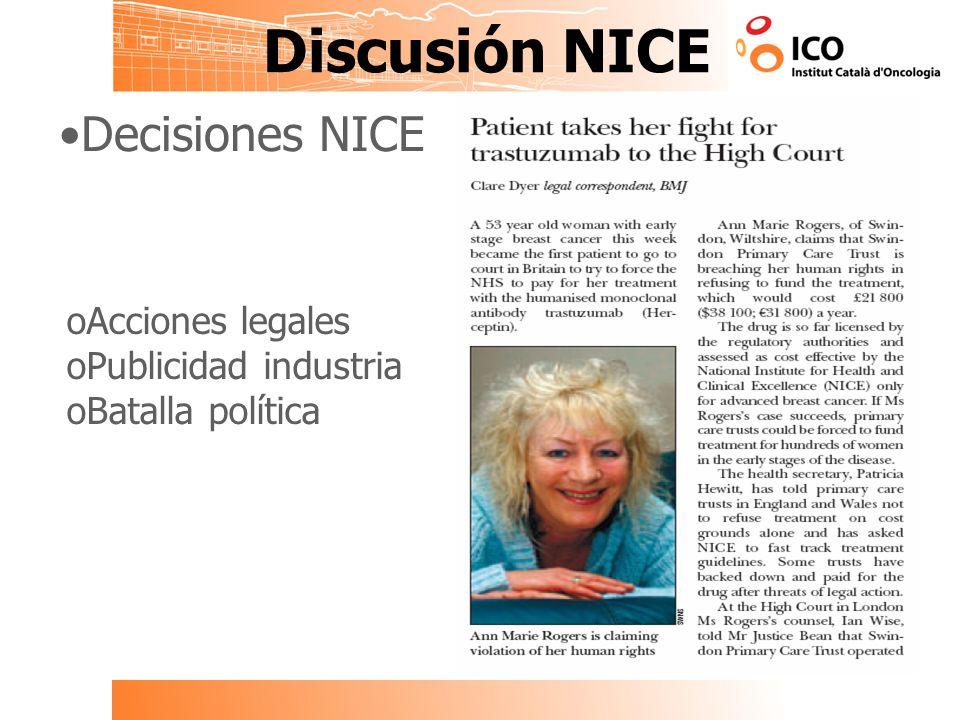 Discusión NICE Decisiones NICE Acciones legales Publicidad industria