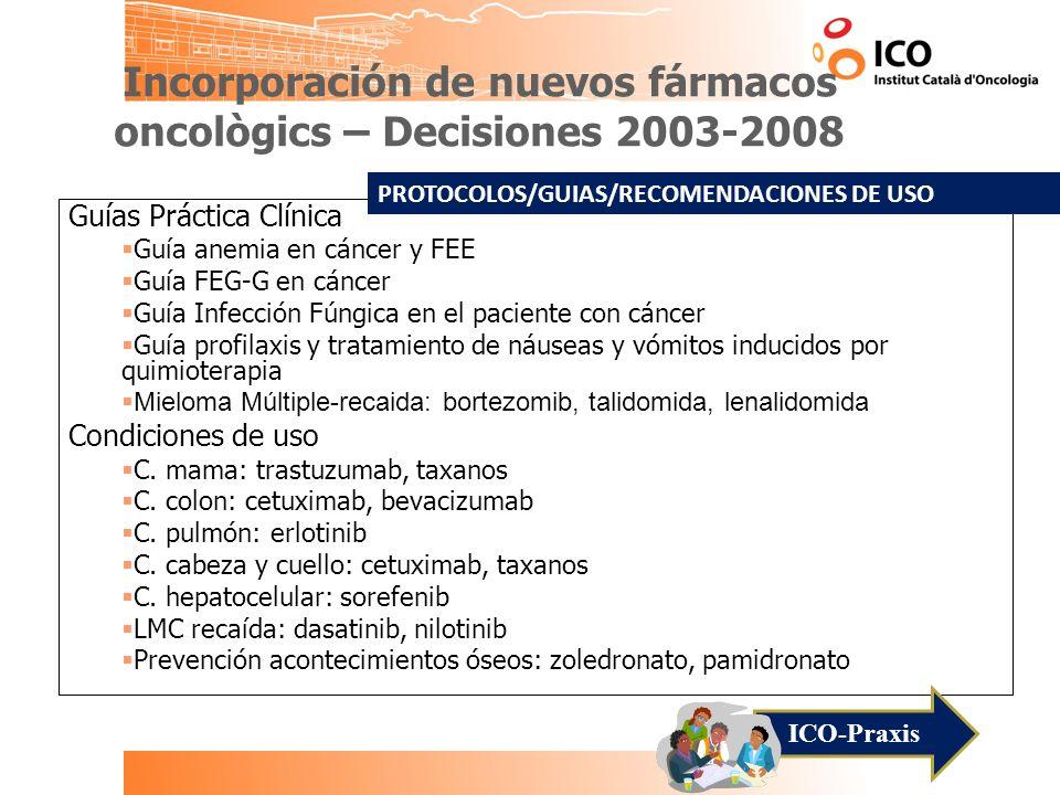 Incorporación de nuevos fármacos oncològics – Decisiones 2003-2008