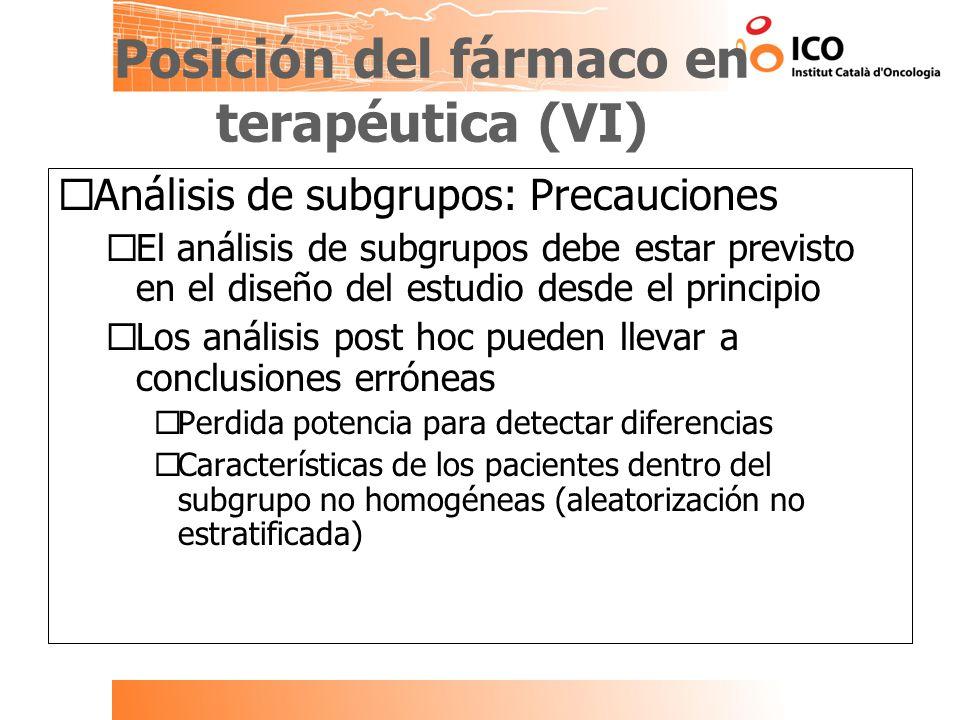Posición del fármaco en terapéutica (VI)