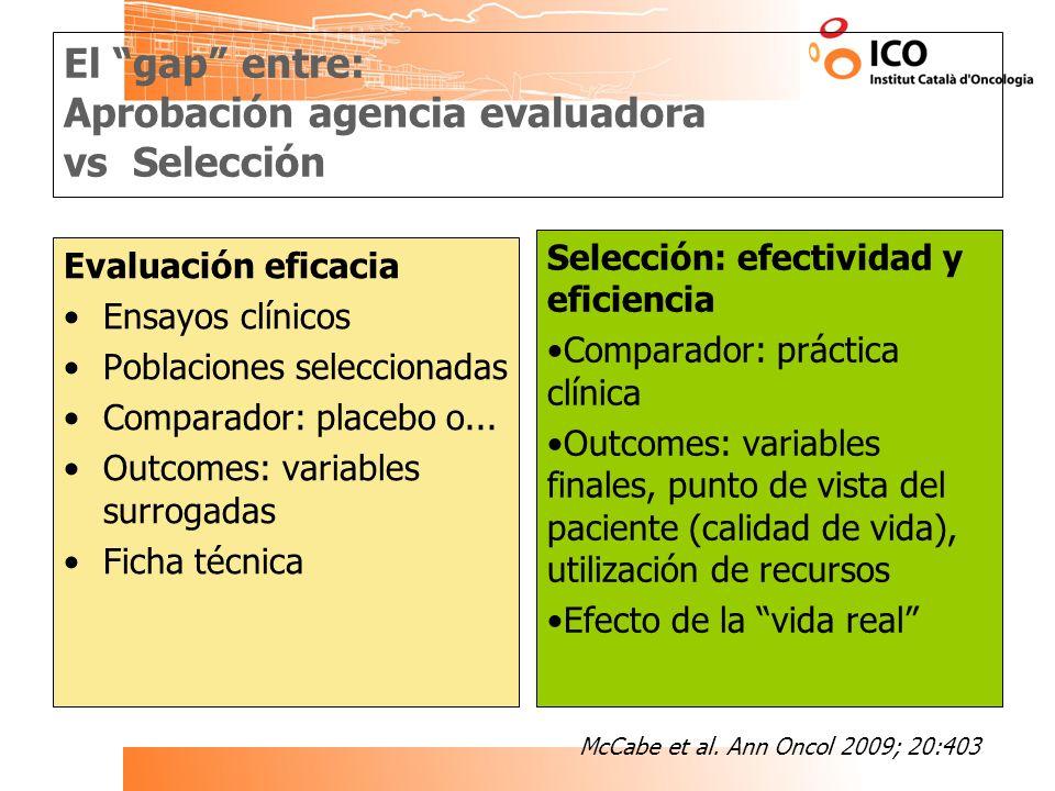 El gap entre: Aprobación agencia evaluadora vs Selección