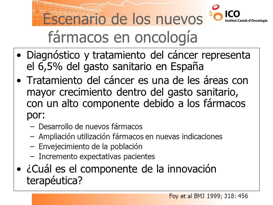 Escenario de los nuevos fármacos en oncología