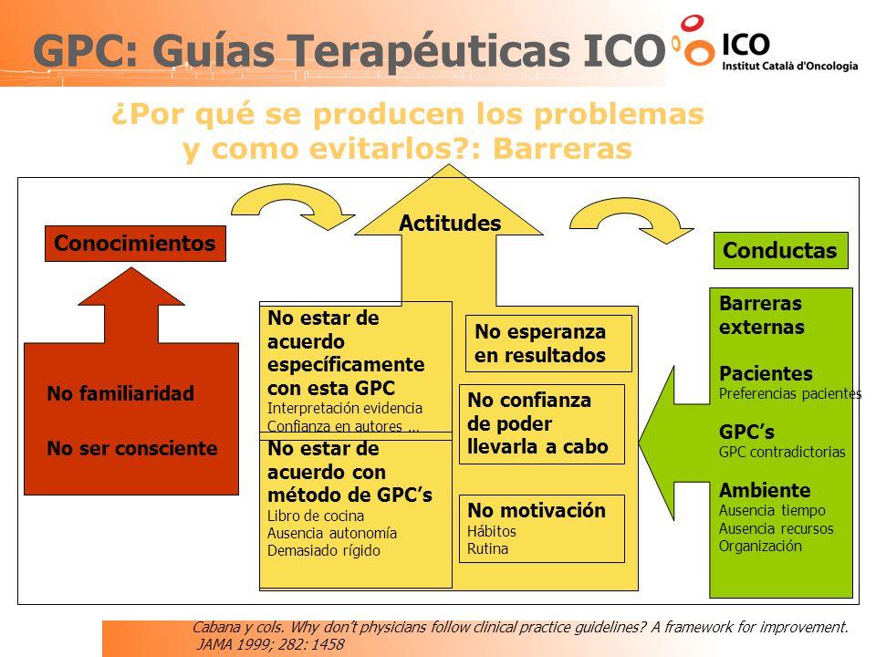 GPC: Guías Terapéuticas ICO