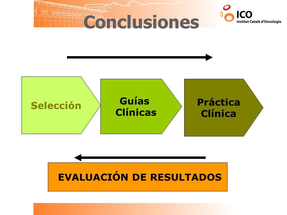 Conclusiones Guías Selección Práctica Clínicas Clínica