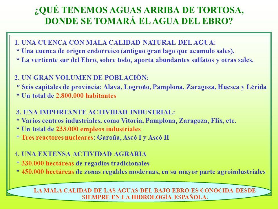 ¿QUÉ TENEMOS AGUAS ARRIBA DE TORTOSA, DONDE SE TOMARÁ EL AGUA DEL EBRO