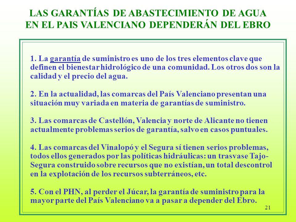LAS GARANTÍAS DE ABASTECIMIENTO DE AGUA EN EL PAIS VALENCIANO DEPENDERÁN DEL EBRO