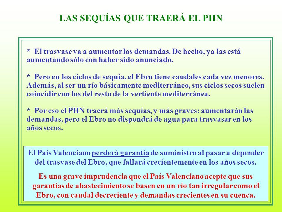 LAS SEQUÍAS QUE TRAERÁ EL PHN