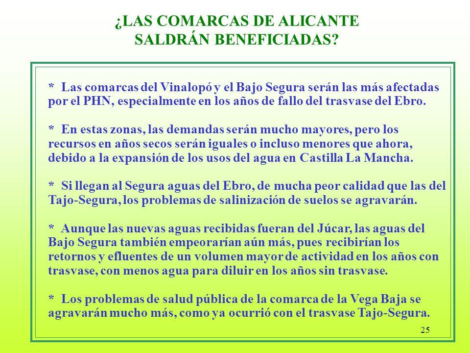 ¿LAS COMARCAS DE ALICANTE SALDRÁN BENEFICIADAS