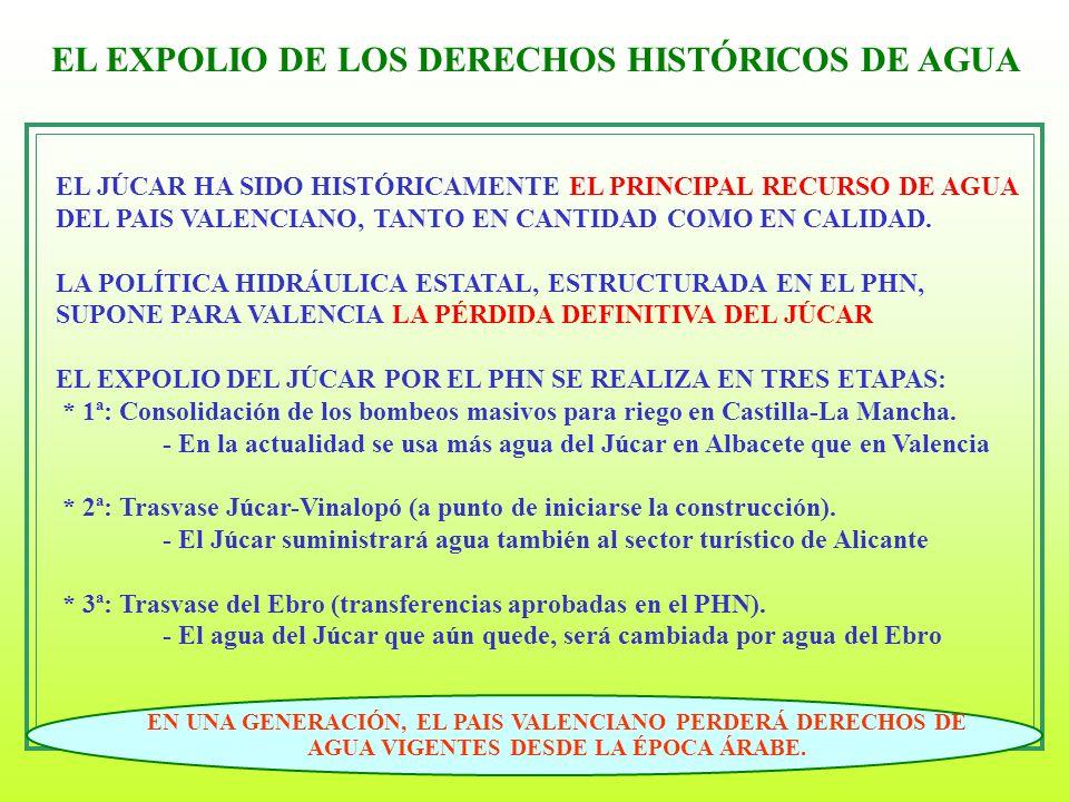 EL EXPOLIO DE LOS DERECHOS HISTÓRICOS DE AGUA