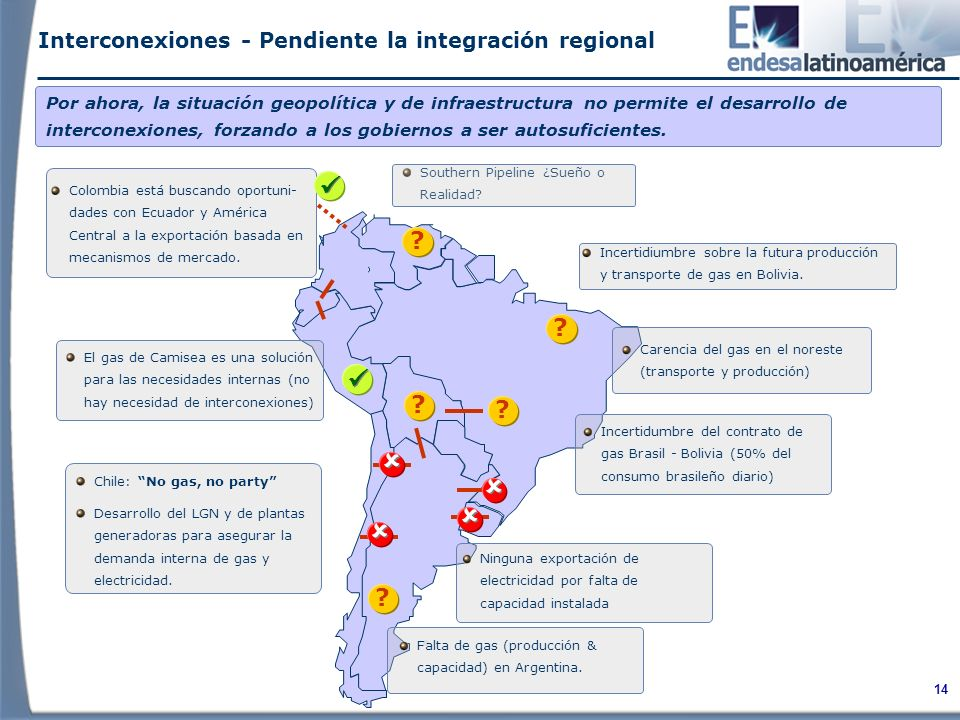 Interconexiones - Pendiente la integración regional