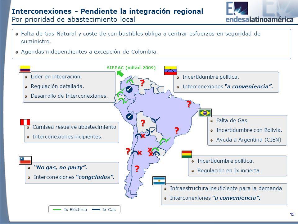 Interconexiones - Pendiente la integración regional Por prioridad de abastecimiento local