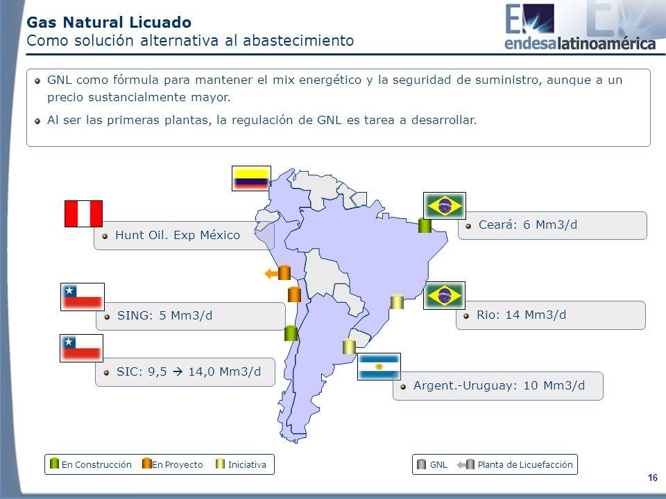 Gas Natural Licuado Como solución alternativa al abastecimiento