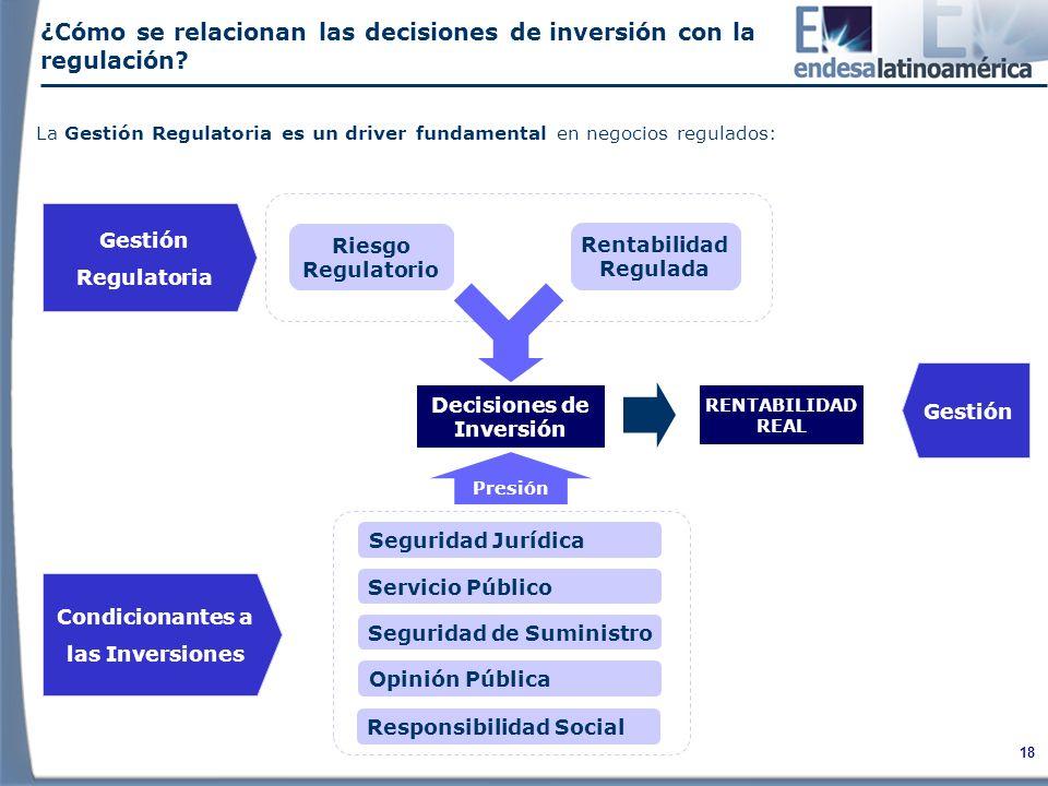 ¿Cómo se relacionan las decisiones de inversión con la regulación