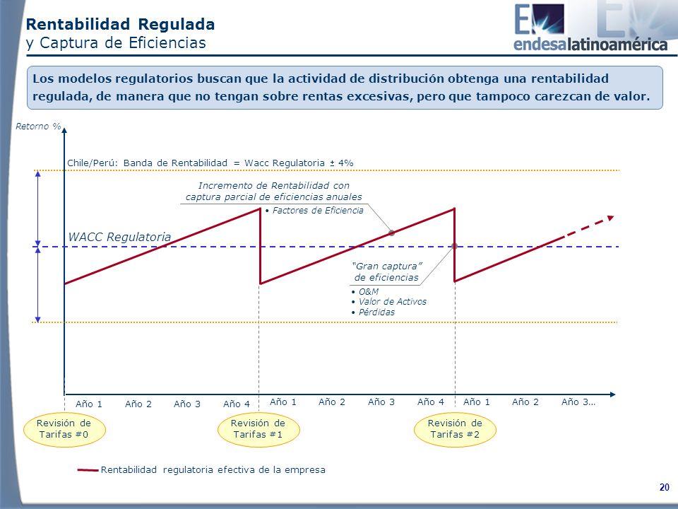Rentabilidad Regulada y Captura de Eficiencias