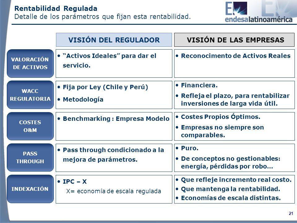X= economía de escala regulada