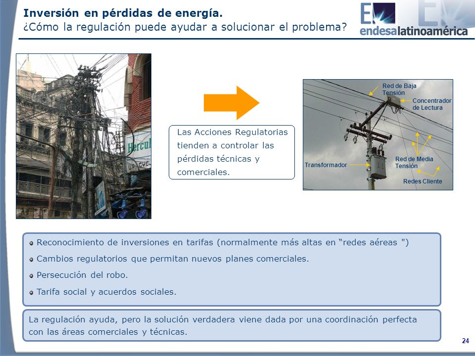 Inversión en pérdidas de energía