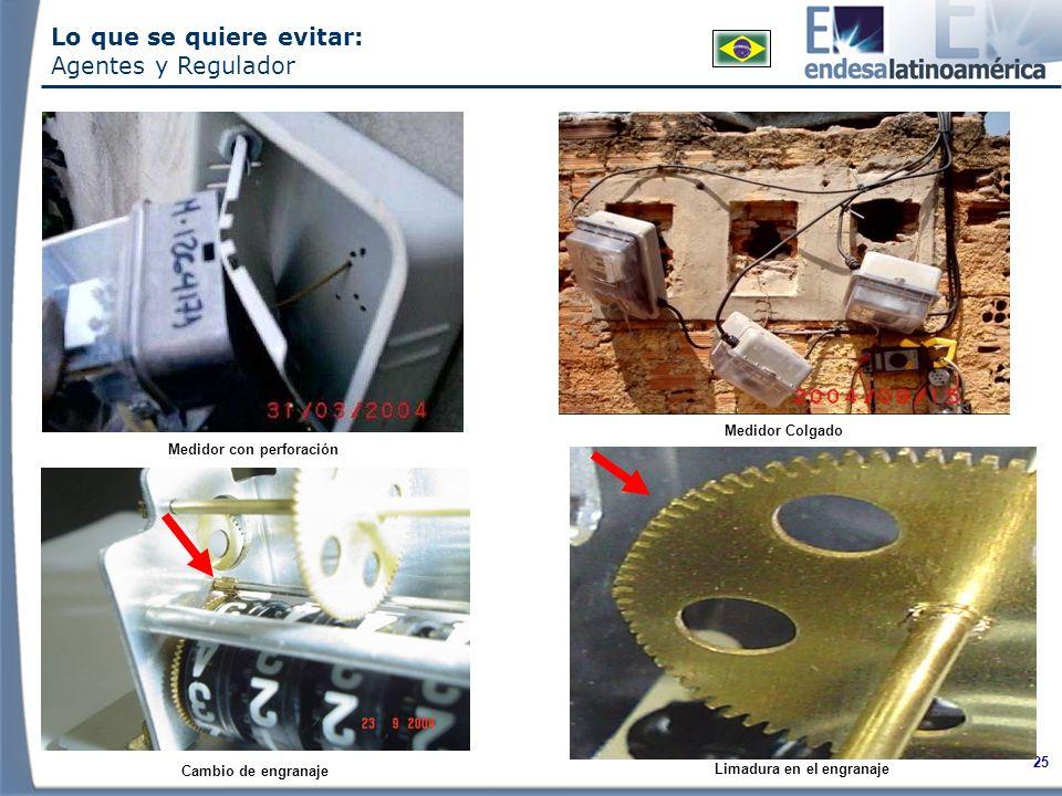 Medidor con perforación Limadura en el engranaje