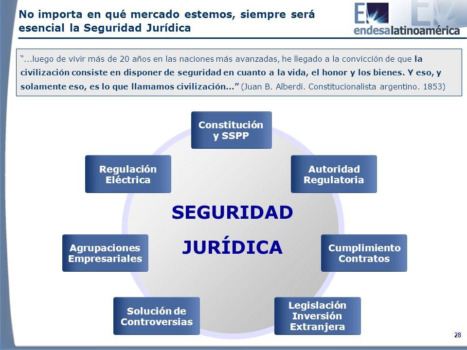 No importa en qué mercado estemos, siempre será esencial la Seguridad Jurídica