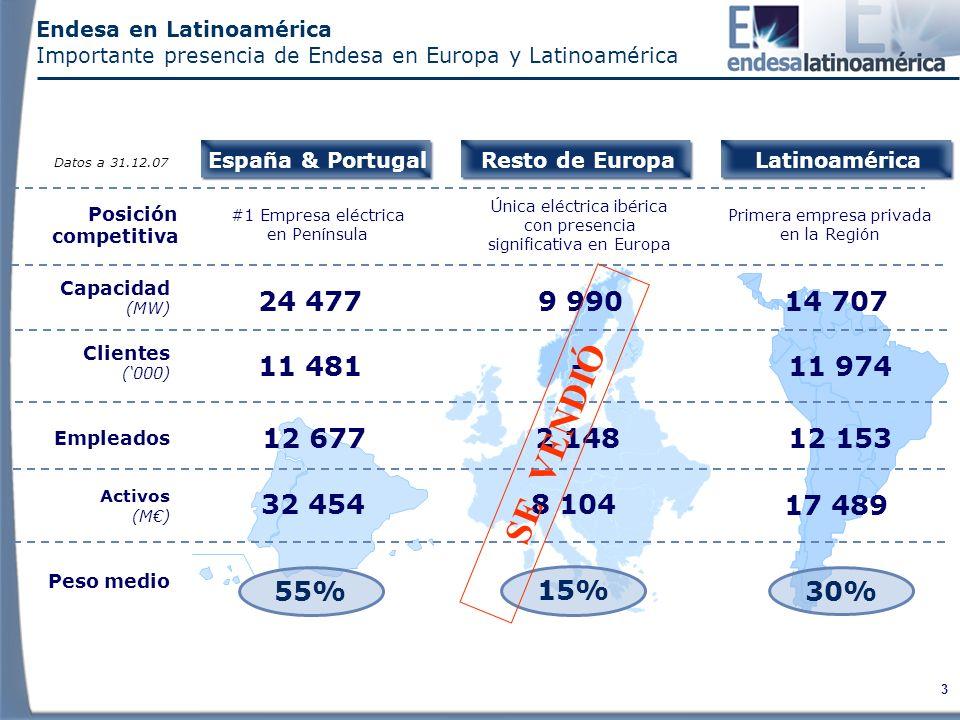 Endesa en Latinoamérica Importante presencia de Endesa en Europa y Latinoamérica