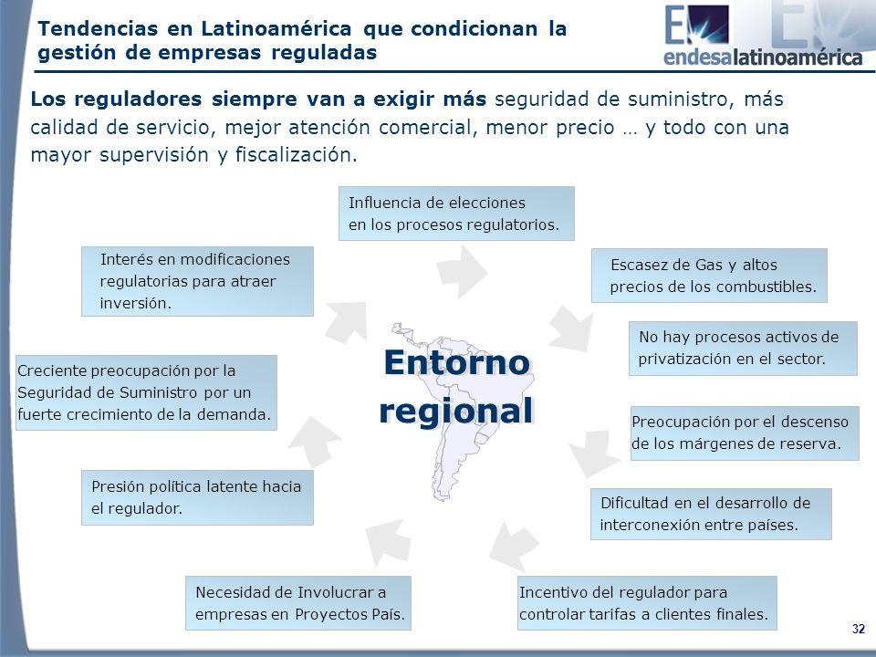 Tendencias en Latinoamérica que condicionan la gestión de empresas reguladas