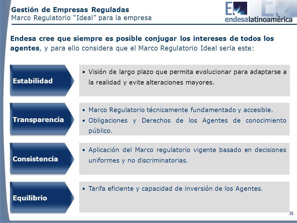 Gestión de Empresas Reguladas Marco Regulatorio Ideal para la empresa