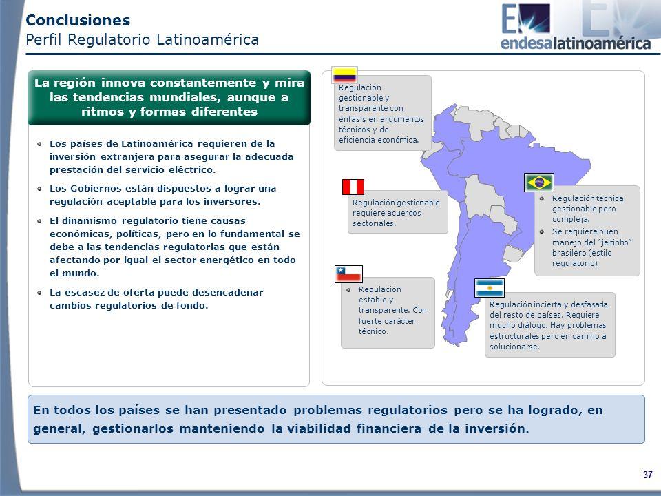 Conclusiones Perfil Regulatorio Latinoamérica