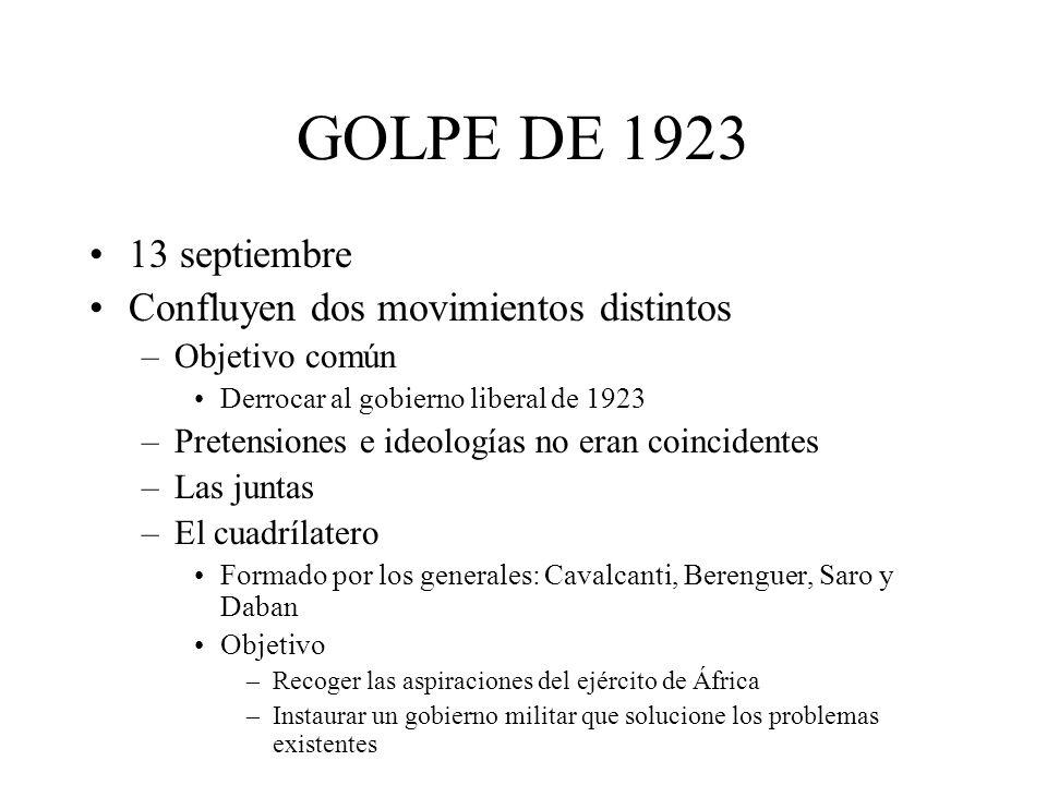GOLPE DE 1923 13 septiembre Confluyen dos movimientos distintos