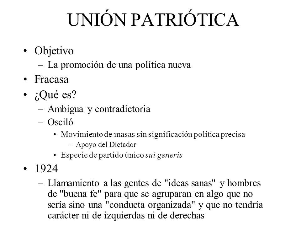 UNIÓN PATRIÓTICA Objetivo Fracasa ¿Qué es 1924