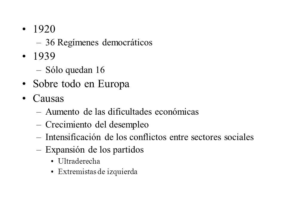 1920 1939 Sobre todo en Europa Causas 36 Regímenes democráticos