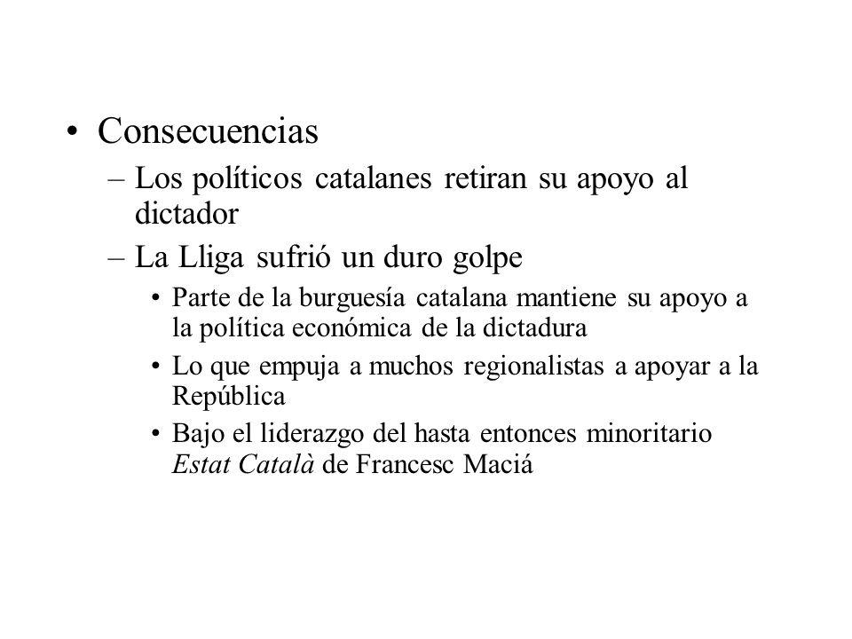 Consecuencias Los políticos catalanes retiran su apoyo al dictador