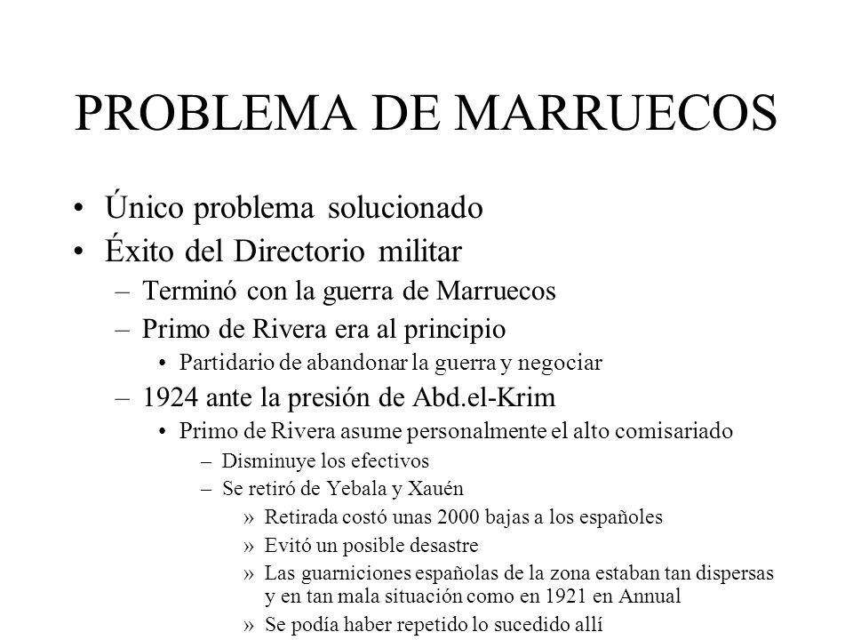 PROBLEMA DE MARRUECOS Único problema solucionado