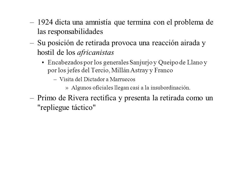 1924 dicta una amnistía que termina con el problema de las responsabilidades