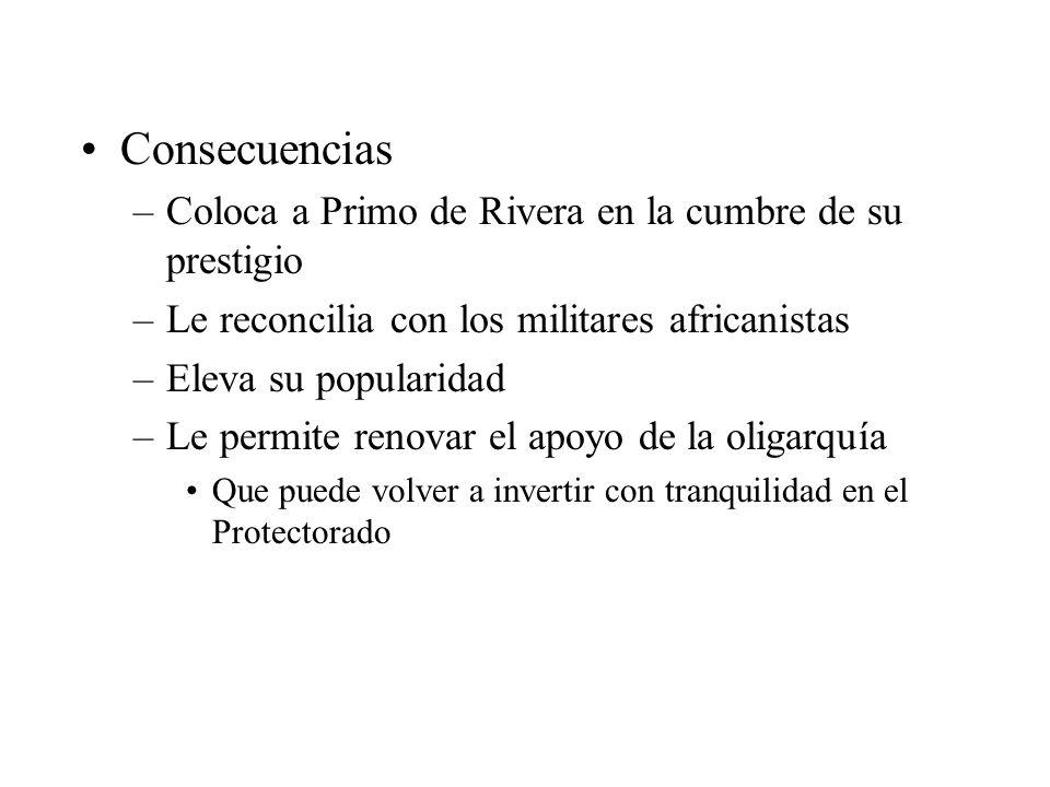 Consecuencias Coloca a Primo de Rivera en la cumbre de su prestigio