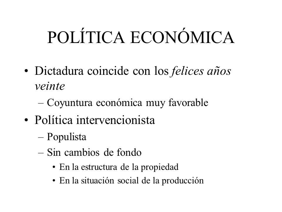 POLÍTICA ECONÓMICA Dictadura coincide con los felices años veinte