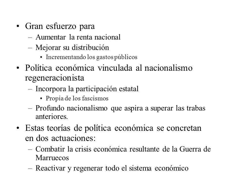 Política económica vinculada al nacionalismo regeneracionista