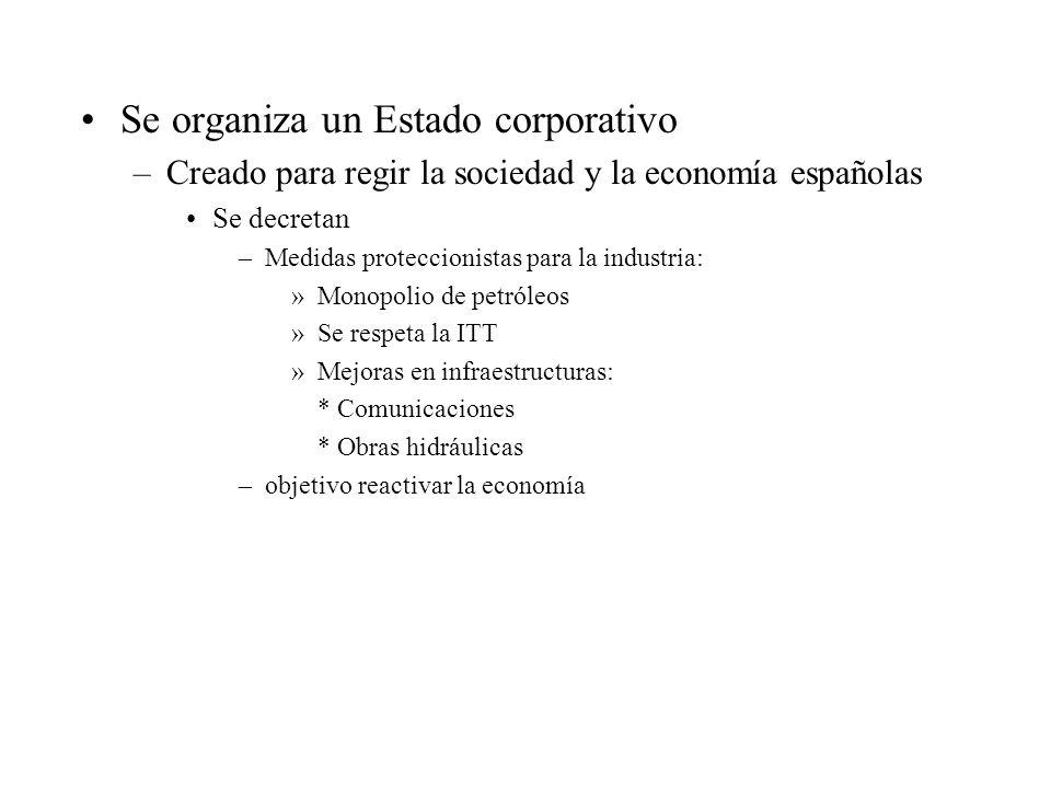 Se organiza un Estado corporativo