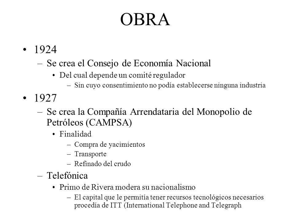 OBRA 1924 1927 Se crea el Consejo de Economía Nacional