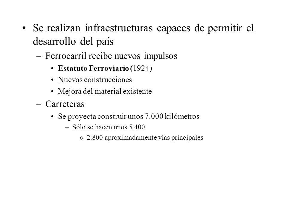 Se realizan infraestructuras capaces de permitir el desarrollo del país