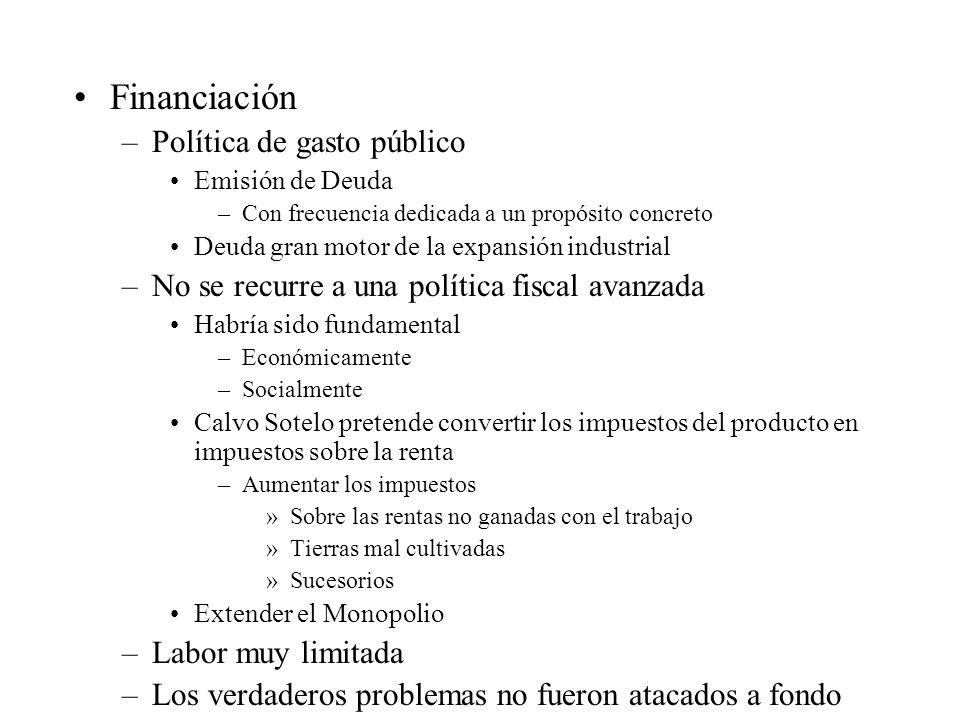 Financiación Política de gasto público