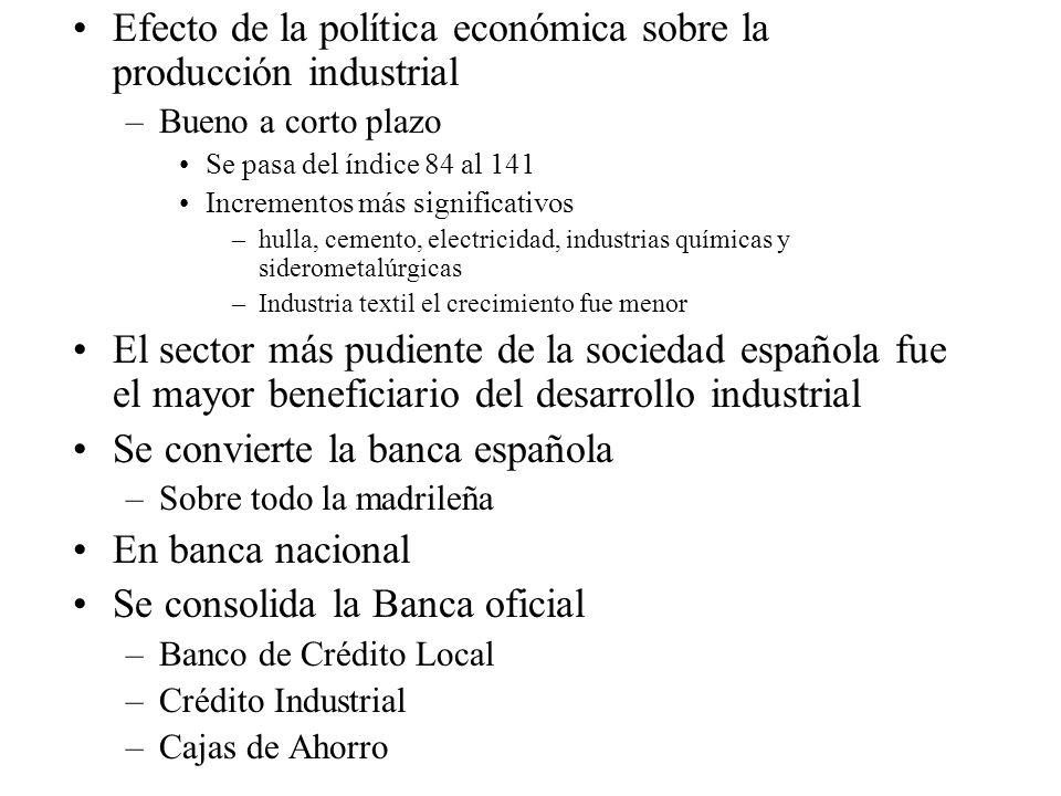 Efecto de la política económica sobre la producción industrial
