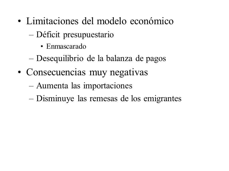 Limitaciones del modelo económico