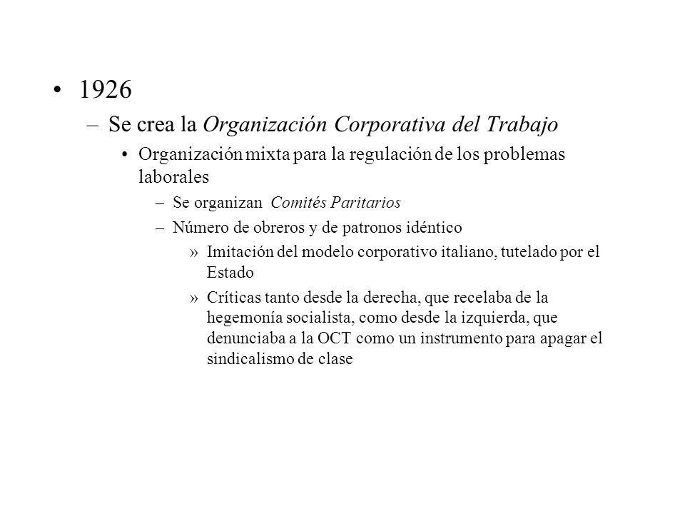 1926 Se crea la Organización Corporativa del Trabajo