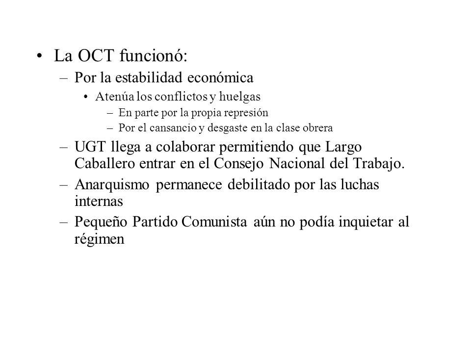 La OCT funcionó: Por la estabilidad económica