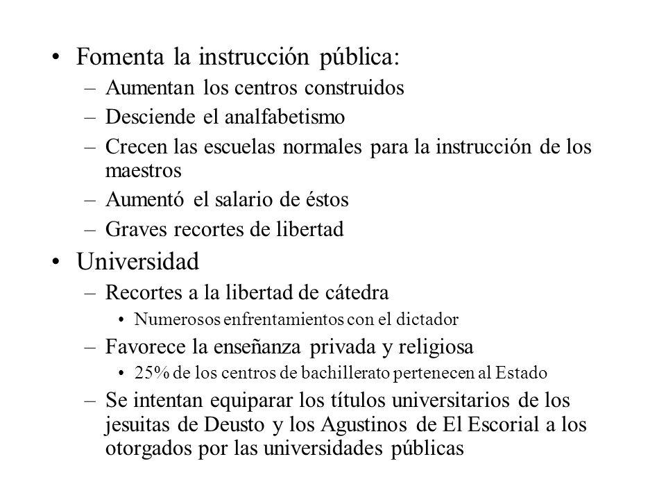 Fomenta la instrucción pública:
