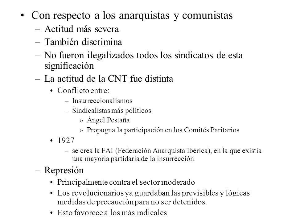 Con respecto a los anarquistas y comunistas