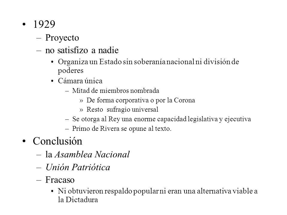 1929 Conclusión Proyecto no satisfizo a nadie la Asamblea Nacional