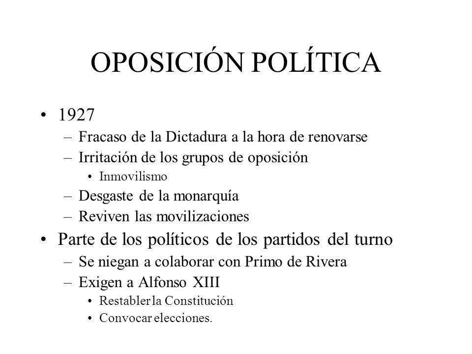 OPOSICIÓN POLÍTICA 1927. Fracaso de la Dictadura a la hora de renovarse. Irritación de los grupos de oposición.
