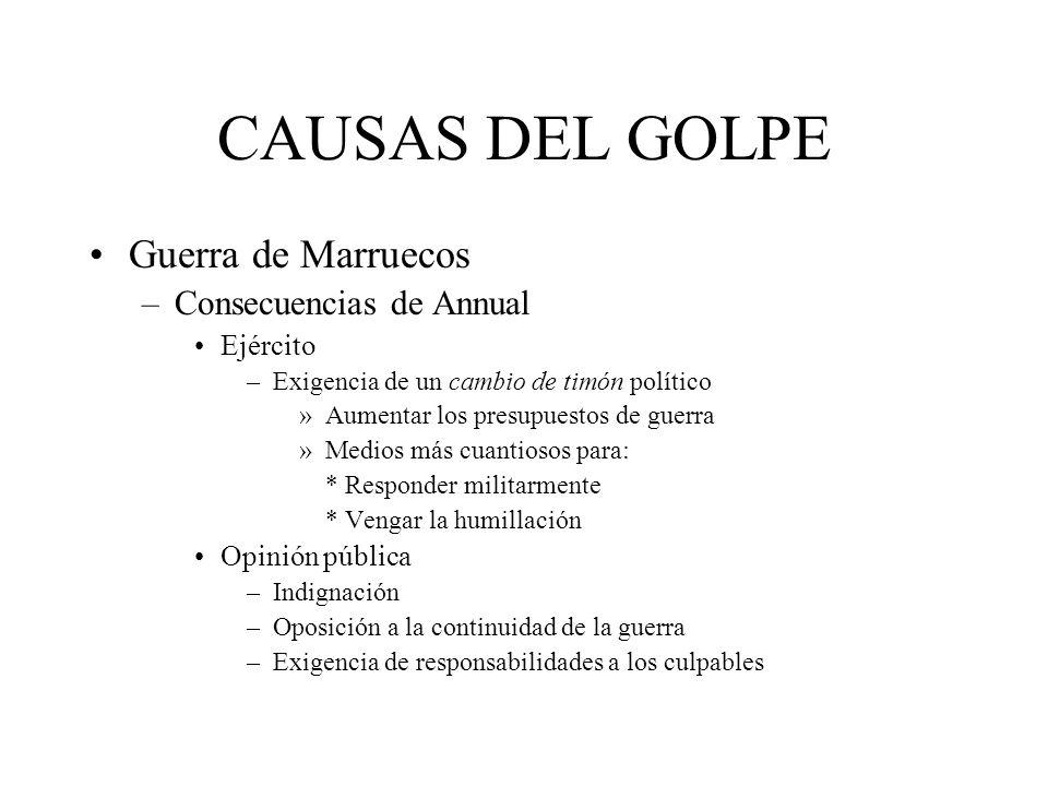 CAUSAS DEL GOLPE Guerra de Marruecos Consecuencias de Annual Ejército
